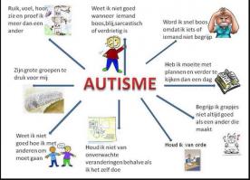 De week van het Autisme!