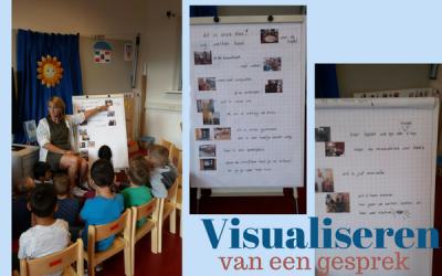 Visualiseren met foto's