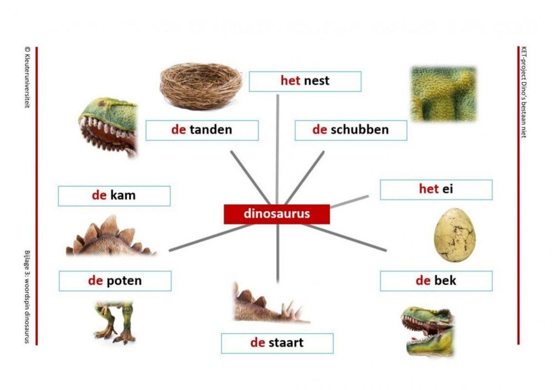 dino woordweb